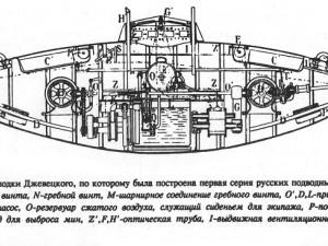 SubmarinDgevecky2